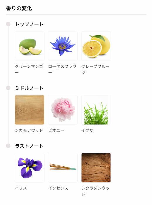 エルメス/ナイルの庭 香りの変化